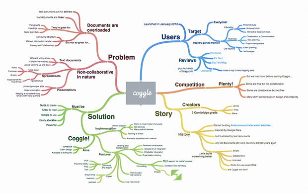 mappe mentali software